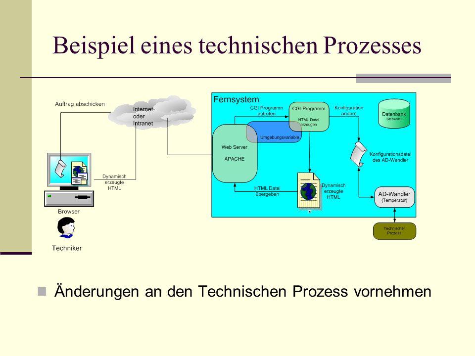 Beispiel eines technischen Prozesses Änderungen an den Technischen Prozess vornehmen
