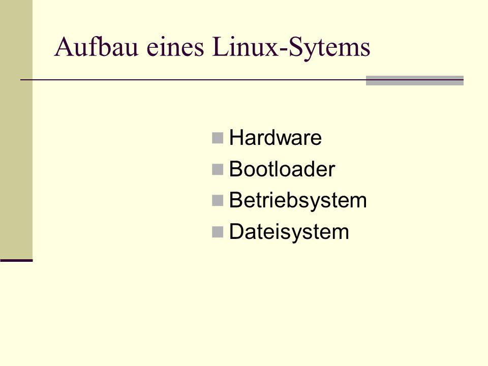 Aufbau eines Linux-Sytems Hardware Bootloader Betriebsystem Dateisystem