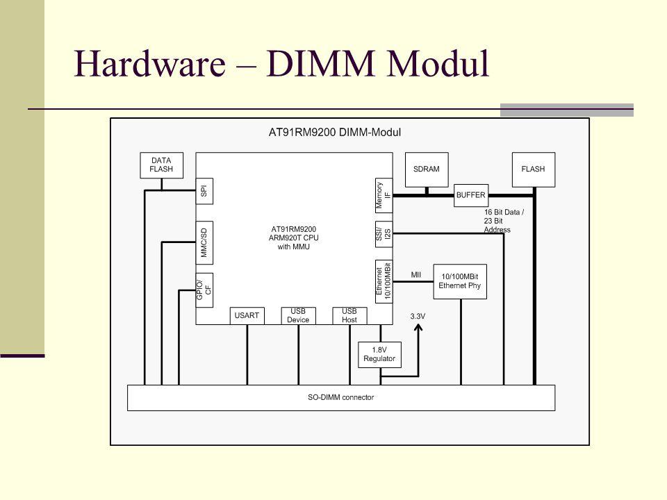 Hardware – DIMM Modul