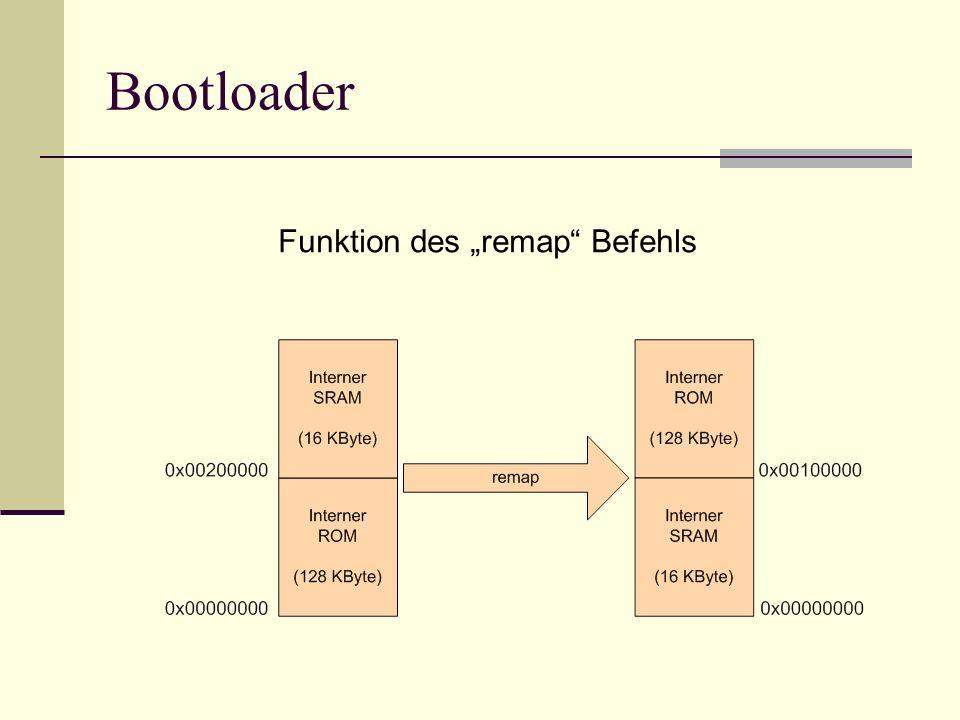 Bootloader Funktion des remap Befehls
