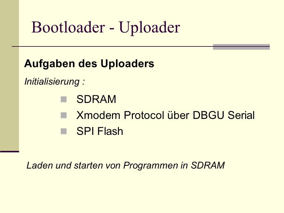 Bootloader - Uploader SDRAM Xmodem Protocol über DBGU Serial SPI Flash Aufgaben des Uploaders Initialisierung : Laden und starten von Programmen in SD
