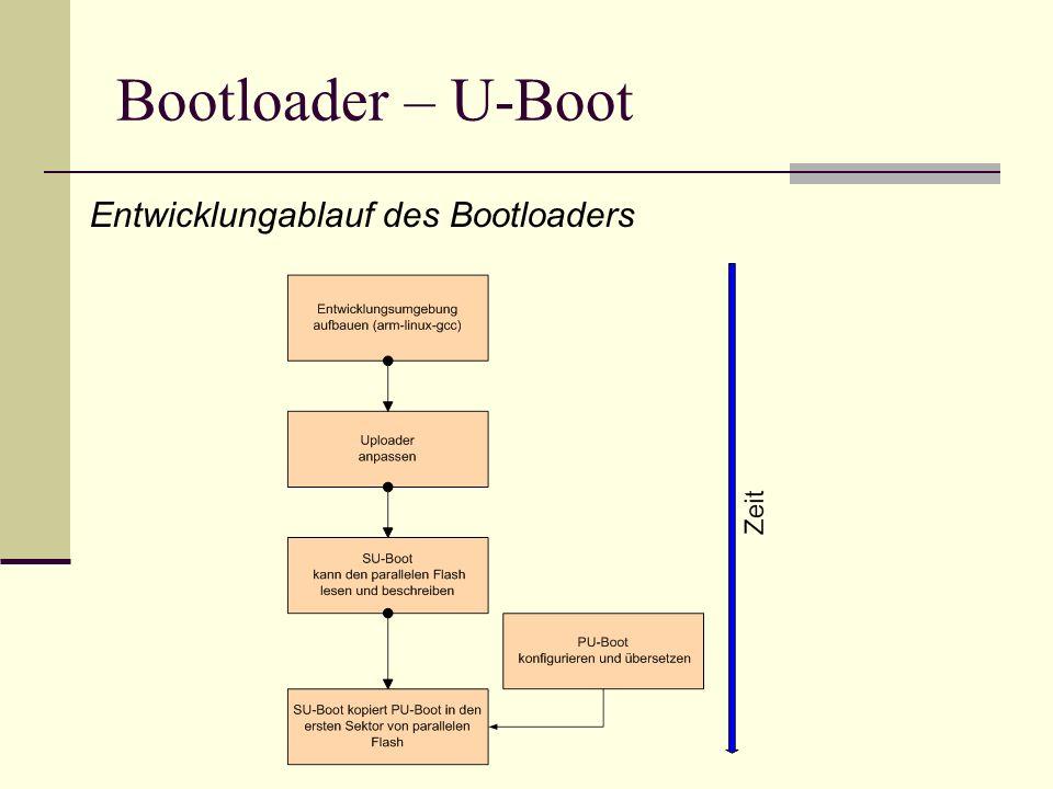 Bootloader – U-Boot Entwicklungablauf des Bootloaders
