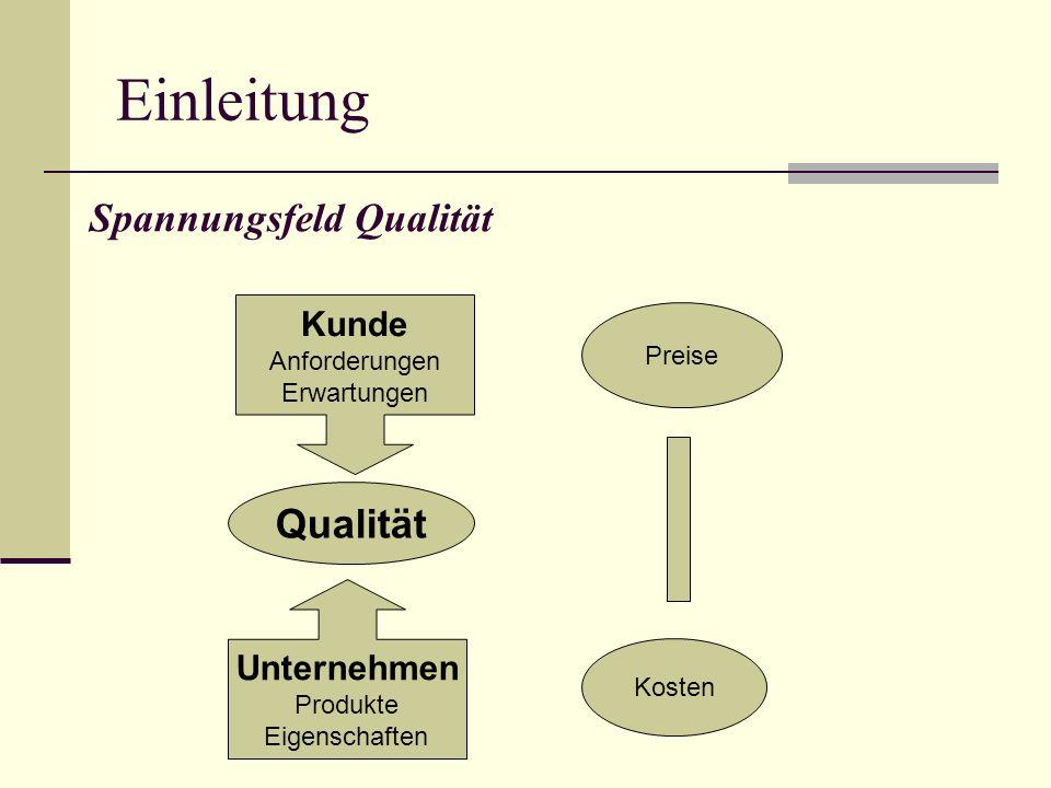 Einleitung Qualität Preise Kosten Unternehmen Produkte Eigenschaften Kunde Anforderungen Erwartungen Spannungsfeld Qualität