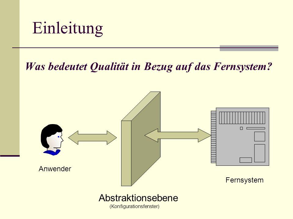 Was bedeutet Qualität in Bezug auf das Fernsystem? Fernsystem Abstraktionsebene (Konfigurationsfenster) Anwender Einleitung