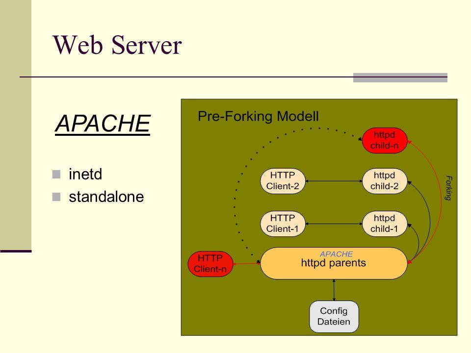 Web Server inetd standalone APACHE