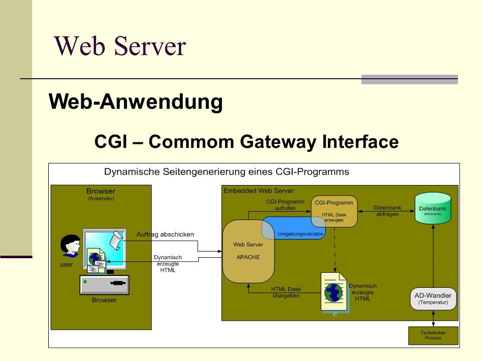 Web Server Web-Anwendung CGI – Commom Gateway Interface