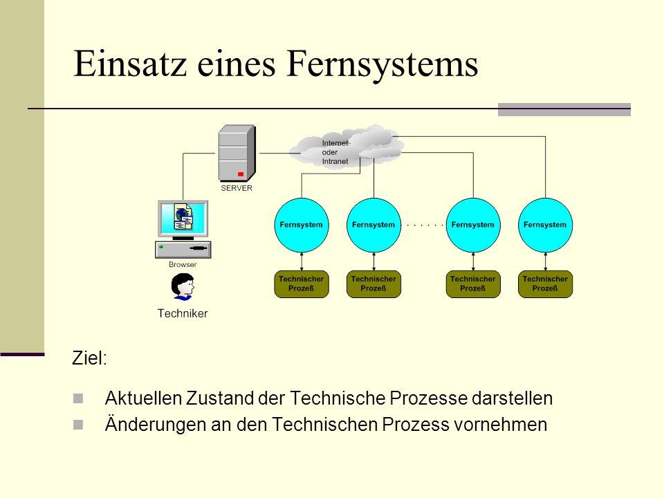 Administration eines Fernsystems Aktuellen Zustand des Fernsystems ändern oder darstellen mit den System Programmen