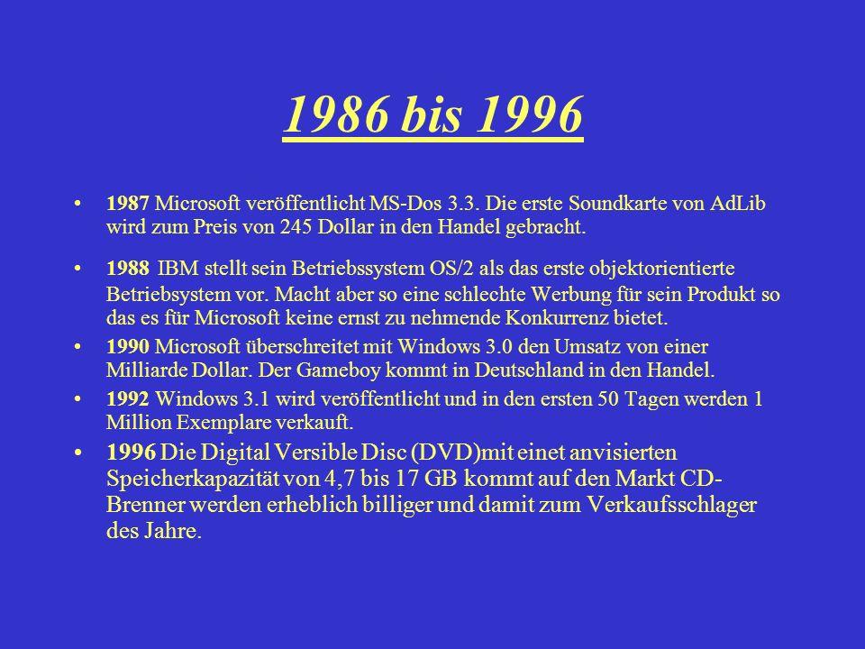 1986 bis 1996 1987 Microsoft veröffentlicht MS-Dos 3.3. Die erste Soundkarte von AdLib wird zum Preis von 245 Dollar in den Handel gebracht. 1988 IBM