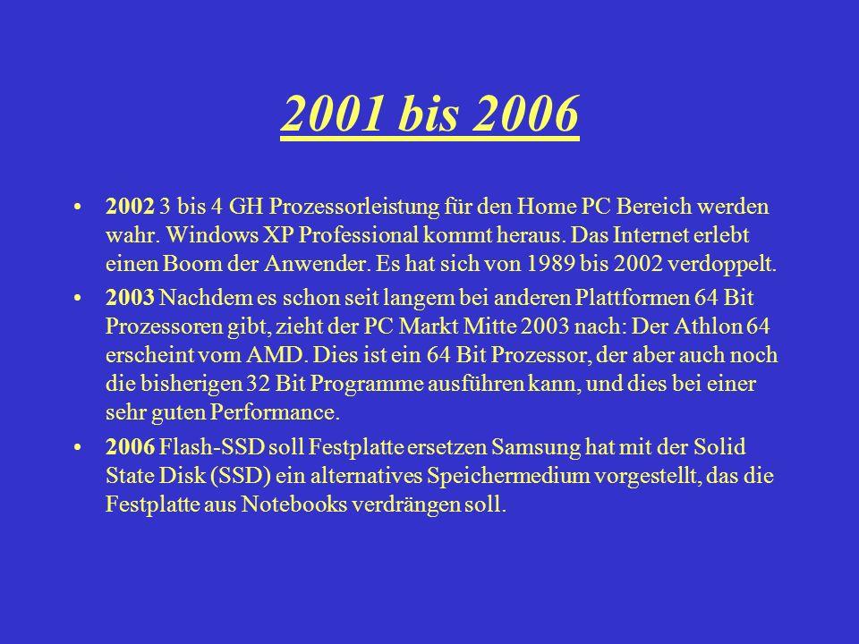 2001 bis 2006 2002 3 bis 4 GH Prozessorleistung für den Home PC Bereich werden wahr. Windows XP Professional kommt heraus. Das Internet erlebt einen B