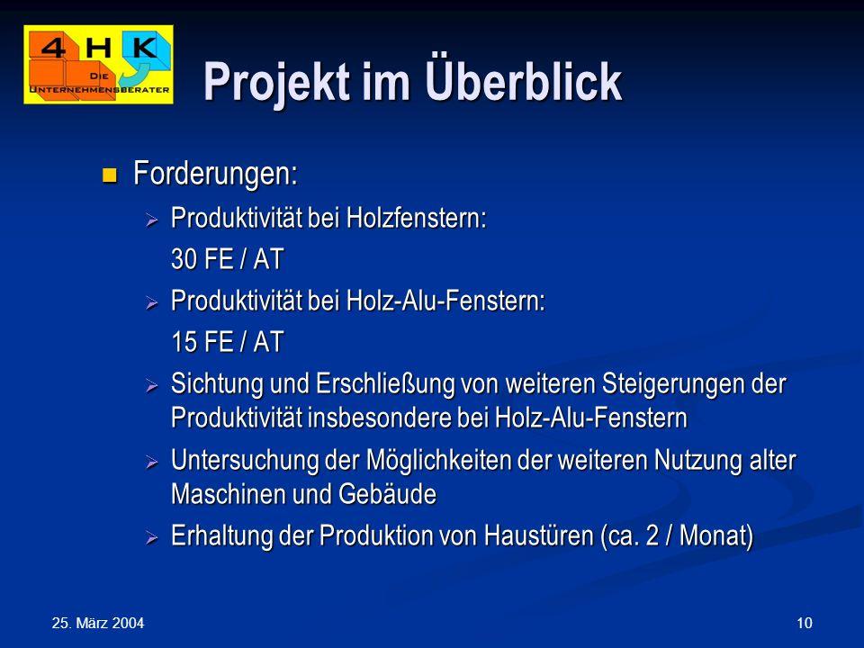 10 Projekt im Überblick Forderungen: Forderungen: Produktivität bei Holzfenstern: Produktivität bei Holzfenstern: 30 FE / AT Produktivität bei Holz-Al