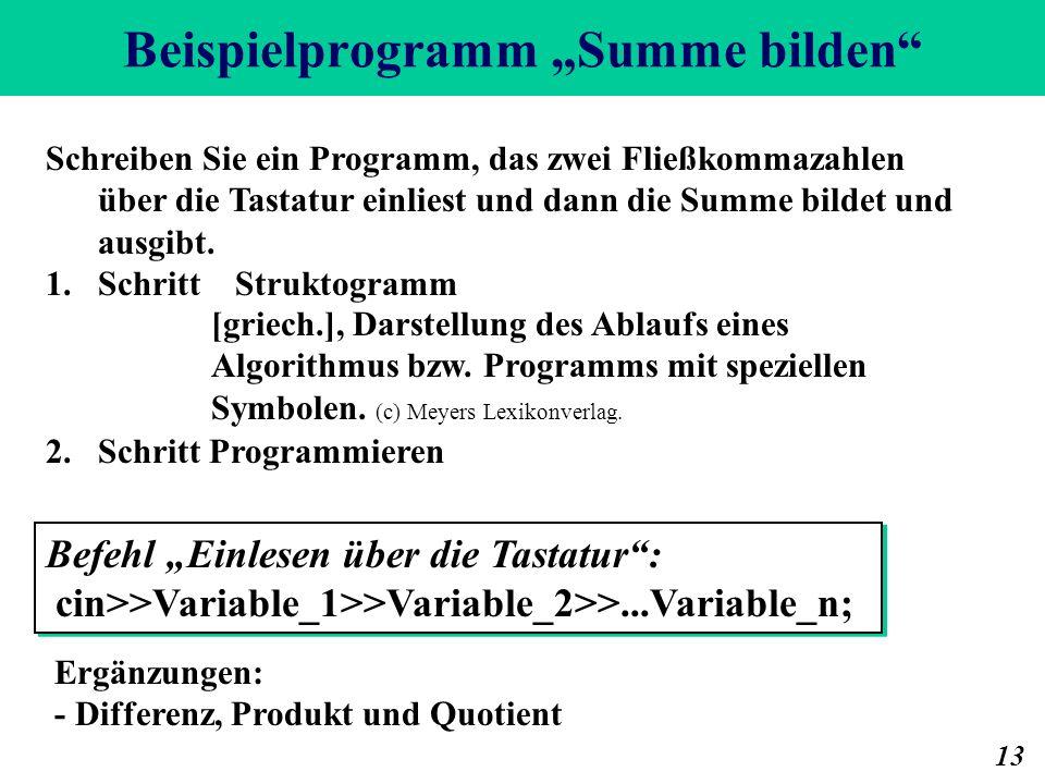 Beispielprogramm Summe bilden 13 Schreiben Sie ein Programm, das zwei Fließkommazahlen über die Tastatur einliest und dann die Summe bildet und ausgibt.