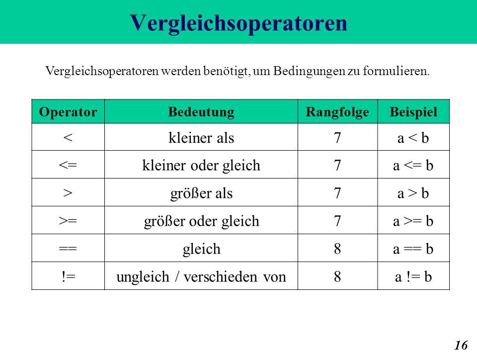 Vergleichsoperatoren 16 OperatorBedeutungRangfolgeBeispiel <kleiner als7a < b <=kleiner oder gleich7a <= b >größer als7a > b >=größer oder gleich7a >=