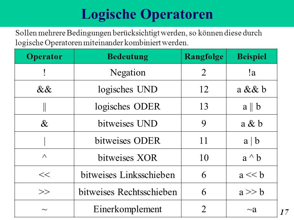 Logische Operatoren 17 OperatorBedeutungRangfolgeBeispiel !Negation2!a &&logisches UND12a && b ||logisches ODER13a || b &bitweises UND9a & b |bitweises ODER11a | b ^bitweises XOR10a ^ b <<bitweises Linksschieben6a << b >>bitweises Rechtsschieben6a >> b ~Einerkomplement2~a Sollen mehrere Bedingungen berücksichtigt werden, so können diese durch logische Operatoren miteinander kombiniert werden.