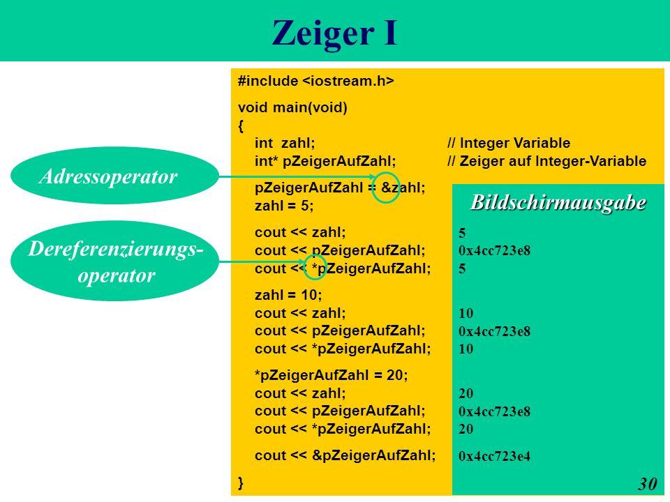 Zeiger I #include void main(void) { int zahl; // Integer Variable int* pZeigerAufZahl; // Zeiger auf Integer-Variable pZeigerAufZahl = &zahl; zahl = 5; cout << zahl; cout << pZeigerAufZahl; cout << *pZeigerAufZahl; zahl = 10; cout << zahl; cout << pZeigerAufZahl; cout << *pZeigerAufZahl; *pZeigerAufZahl = 20; cout << zahl; cout << pZeigerAufZahl; cout << *pZeigerAufZahl; cout << &pZeigerAufZahl; } Bildschirmausgabe 5 0x4cc723e8 5 10 0x4cc723e8 10 20 0x4cc723e8 20 0x4cc723e4 Adressoperator Dereferenzierungs- operator 30