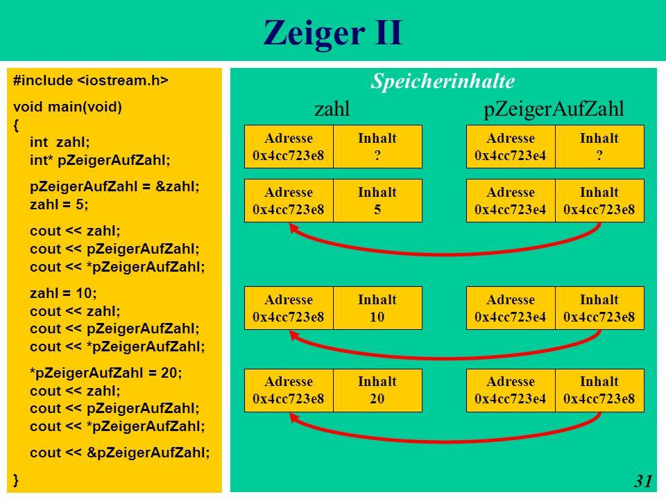 Zeiger II #include void main(void) { int zahl; int* pZeigerAufZahl; pZeigerAufZahl = &zahl; zahl = 5; cout << zahl; cout << pZeigerAufZahl; cout << *pZeigerAufZahl; zahl = 10; cout << zahl; cout << pZeigerAufZahl; cout << *pZeigerAufZahl; *pZeigerAufZahl = 20; cout << zahl; cout << pZeigerAufZahl; cout << *pZeigerAufZahl; cout << &pZeigerAufZahl; } zahlpZeigerAufZahl Adresse 0x4cc723e8 Inhalt .