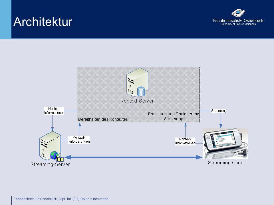 Fachhochschule Osnabrück | Dipl.-Inf. (FH) Rainer Höckmann Architektur