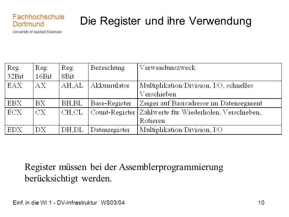 Fachhochschule Dortmund University of Applied Sciences Einf. in die WI 1 - DV-Infrastruktur WS03/0410 Die Register und ihre Verwendung Register müssen