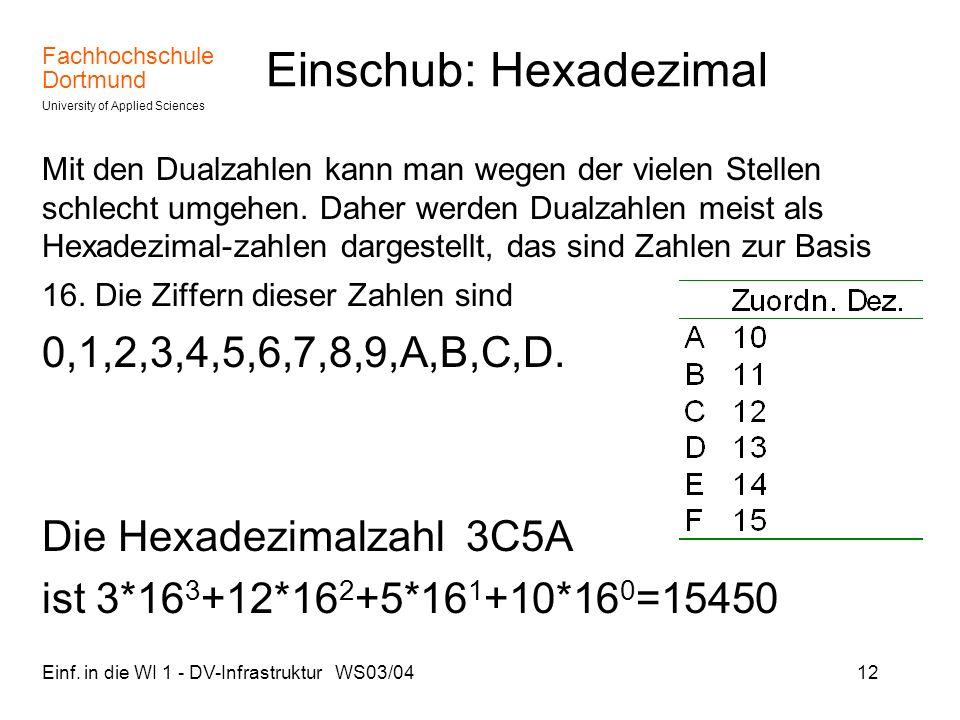 Fachhochschule Dortmund University of Applied Sciences Einf. in die WI 1 - DV-Infrastruktur WS03/0412 Einschub: Hexadezimal Mit den Dualzahlen kann ma