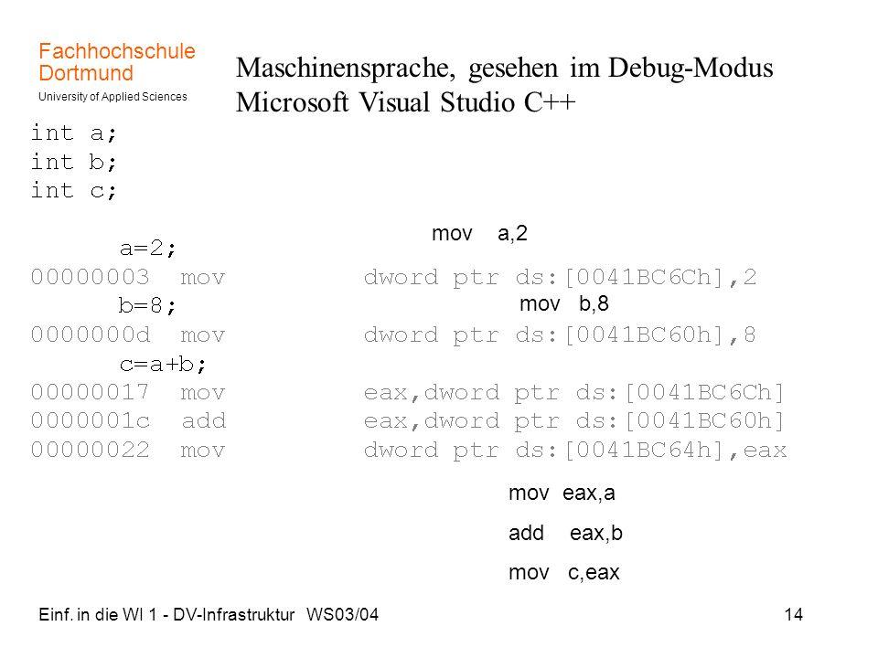 Fachhochschule Dortmund University of Applied Sciences Einf. in die WI 1 - DV-Infrastruktur WS03/0414 Maschinensprache, gesehen im Debug-Modus Microso