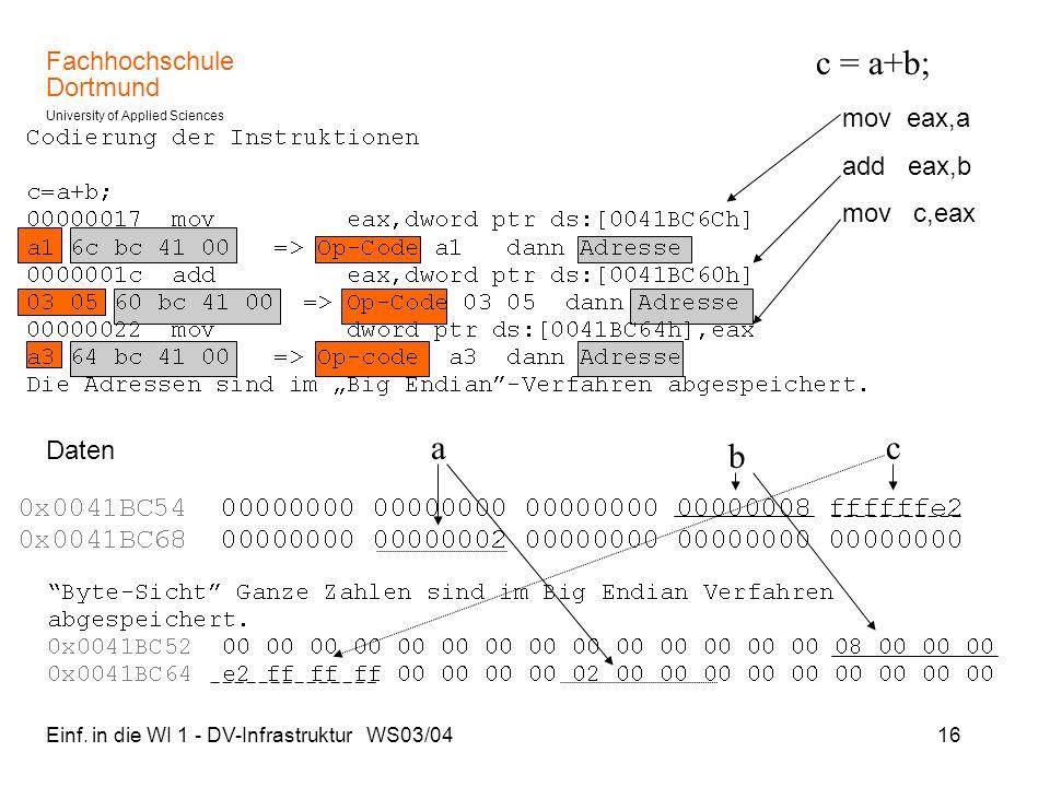 Fachhochschule Dortmund University of Applied Sciences Einf. in die WI 1 - DV-Infrastruktur WS03/0416 Daten a b c mov eax,a add eax,b mov c,eax c = a+