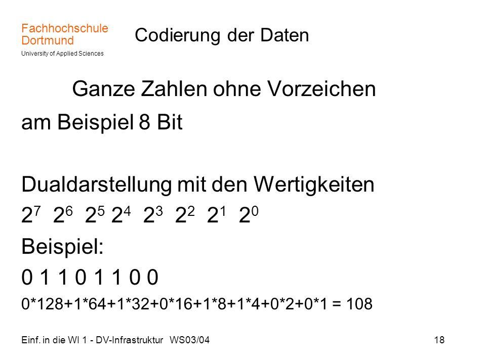 Fachhochschule Dortmund University of Applied Sciences Einf. in die WI 1 - DV-Infrastruktur WS03/0418 Codierung der Daten Ganze Zahlen ohne Vorzeichen