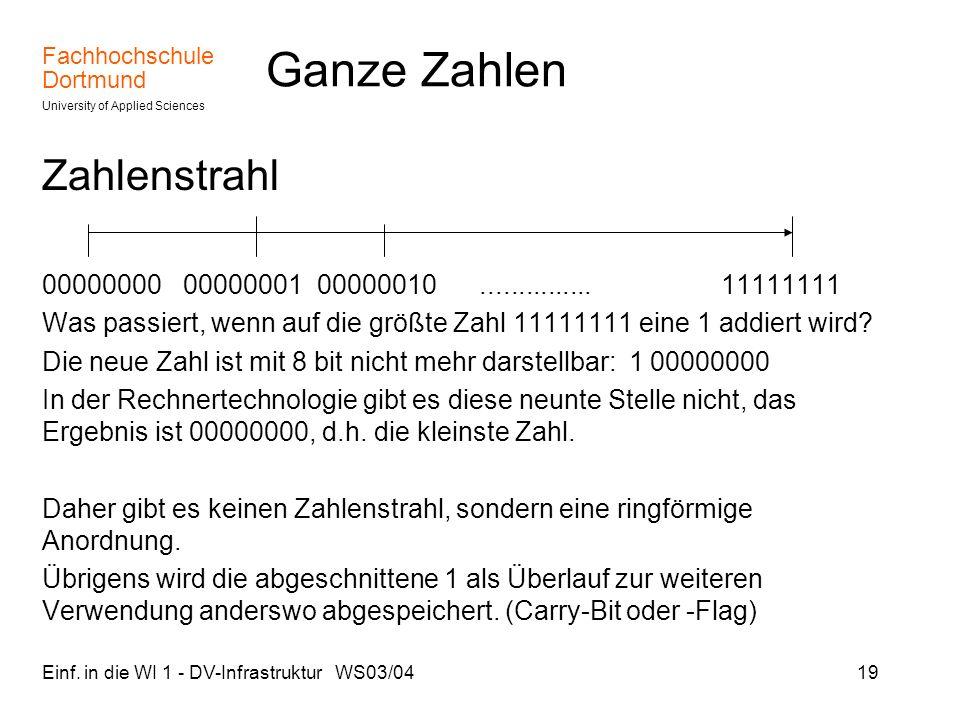 Fachhochschule Dortmund University of Applied Sciences Einf. in die WI 1 - DV-Infrastruktur WS03/0419 Ganze Zahlen Zahlenstrahl 00000000 00000001 0000