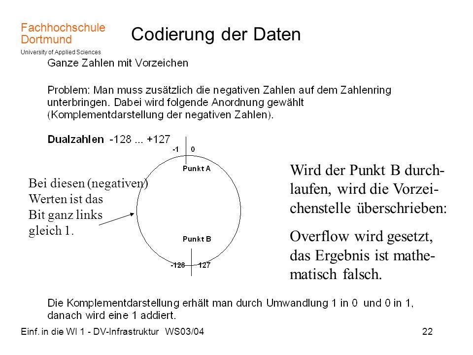 Fachhochschule Dortmund University of Applied Sciences Einf. in die WI 1 - DV-Infrastruktur WS03/0422 Codierung der Daten Wird der Punkt B durch- lauf