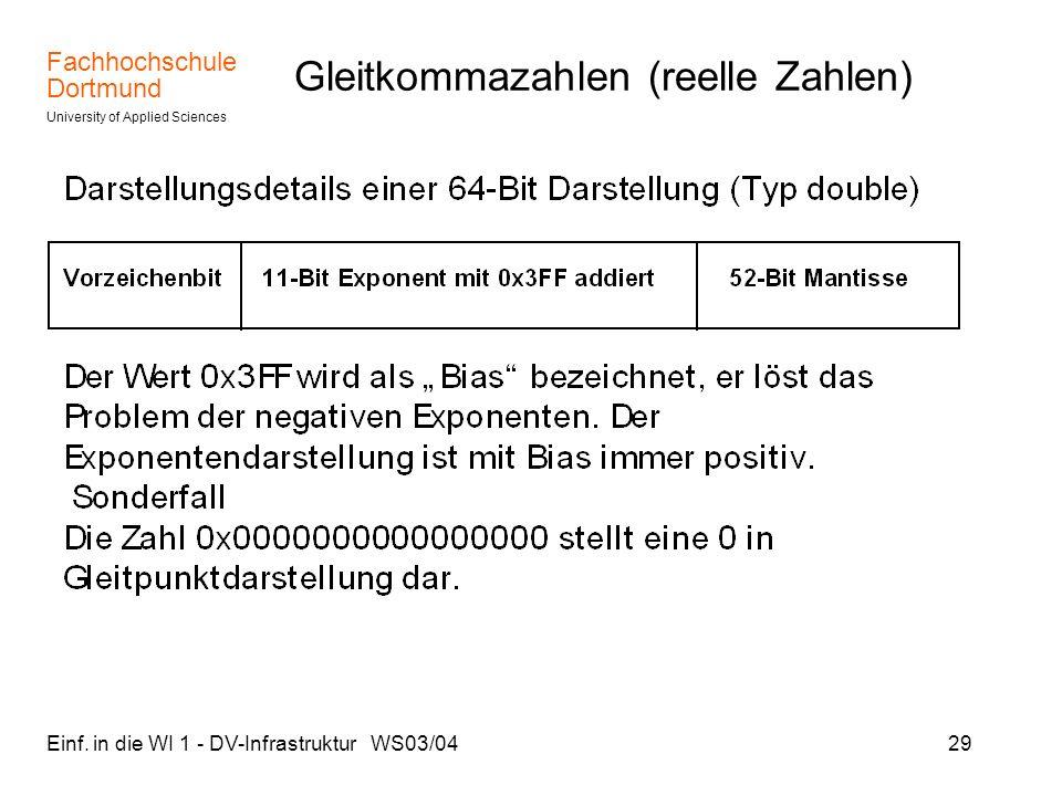 Fachhochschule Dortmund University of Applied Sciences Einf. in die WI 1 - DV-Infrastruktur WS03/0429 Gleitkommazahlen (reelle Zahlen)