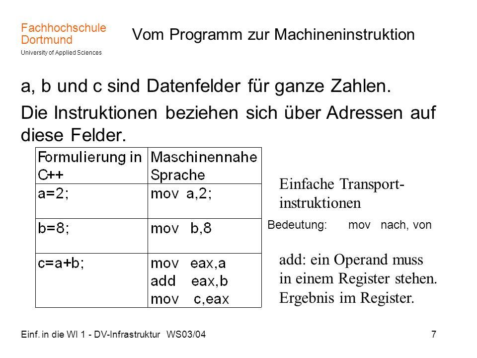 Fachhochschule Dortmund University of Applied Sciences Einf. in die WI 1 - DV-Infrastruktur WS03/047 Vom Programm zur Machineninstruktion a, b und c s