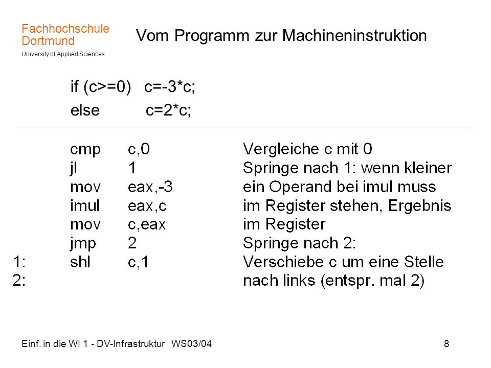 Fachhochschule Dortmund University of Applied Sciences Einf. in die WI 1 - DV-Infrastruktur WS03/048 Vom Programm zur Machineninstruktion if (c>=0) c=
