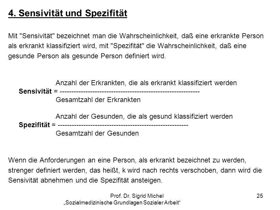 Prof. Dr. Sigrid Michel Sozialmedizinische Grundlagen Sozialer Arbeit 25 4. Sensivität und Spezifität Mit