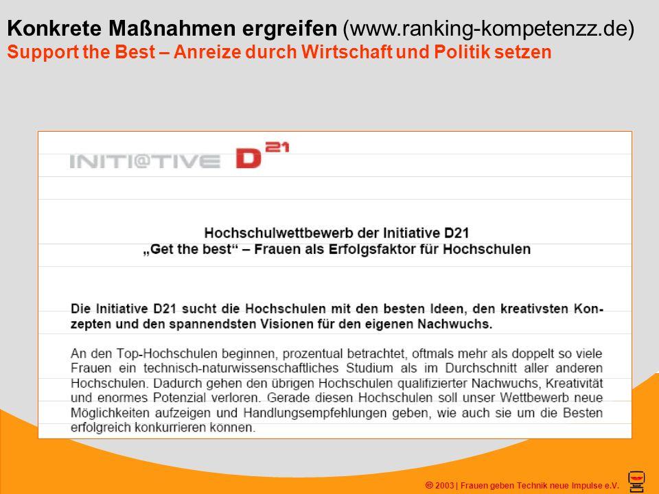 2003 | Frauen geben Technik neue Impulse e.V. Konkrete Maßnahmen ergreifen (www.ranking-kompetenzz.de) Support the Best – Anreize durch Wirtschaft und