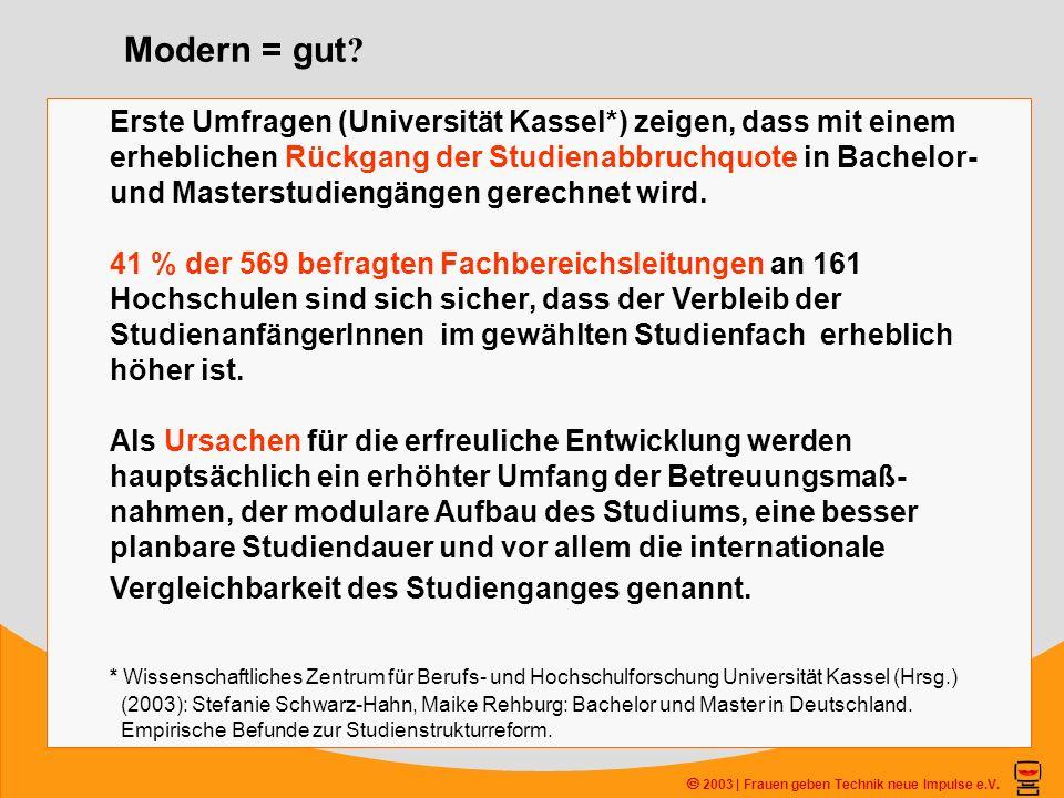 2003 | Frauen geben Technik neue Impulse e.V. Erste Umfragen (Universität Kassel*) zeigen, dass mit einem erheblichen Rückgang der Studienabbruchquote