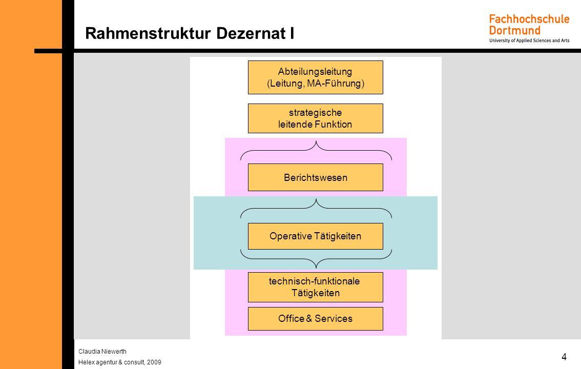 Claudia Niewerth Helex agentur & consult, 2009 4 Rahmenstruktur Dezernat I Abteilungsleitung (Leitung, MA-Führung) strategische leitende Funktion Oper