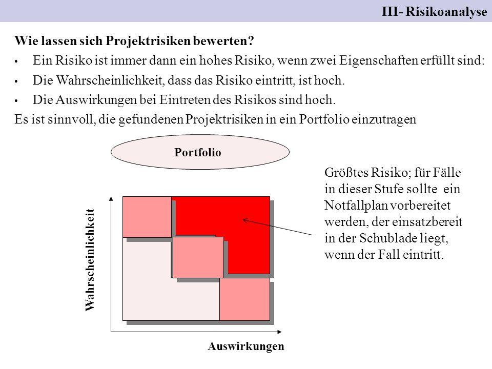 III- Risikoanalyse Wie lassen sich Projektrisiken bewerten? Ein Risiko ist immer dann ein hohes Risiko, wenn zwei Eigenschaften erfüllt sind: Die Wahr