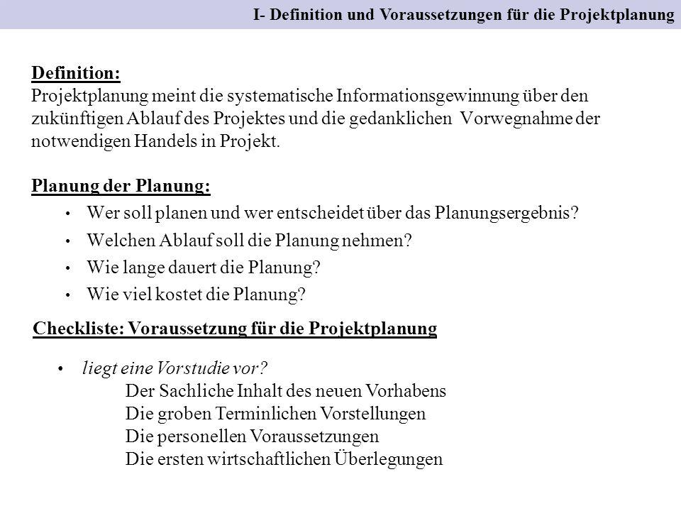 Kostenplanung II- Inhalt der Projektplanung Was Kosten die einzelnen Phasen.