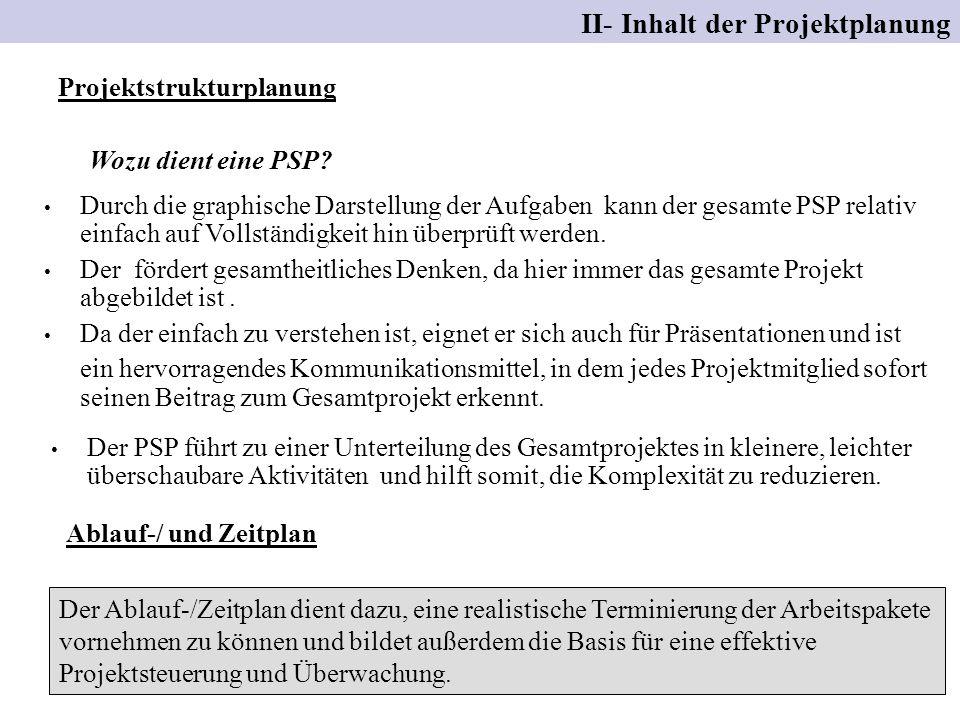 Projektstrukturplanung II- Inhalt der Projektplanung Wozu dient eine PSP? Durch die graphische Darstellung der Aufgaben kann der gesamte PSP relativ e