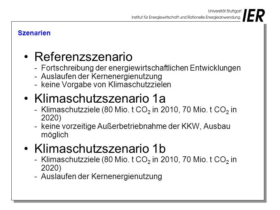 Referenzszenario -Fortschreibung der energiewirtschaftlichen Entwicklungen - Auslaufen der Kernenergienutzung -keine Vorgabe von Klimaschutzzielen Klimaschutzszenario 1a -Klimaschutzziele (80 Mio.