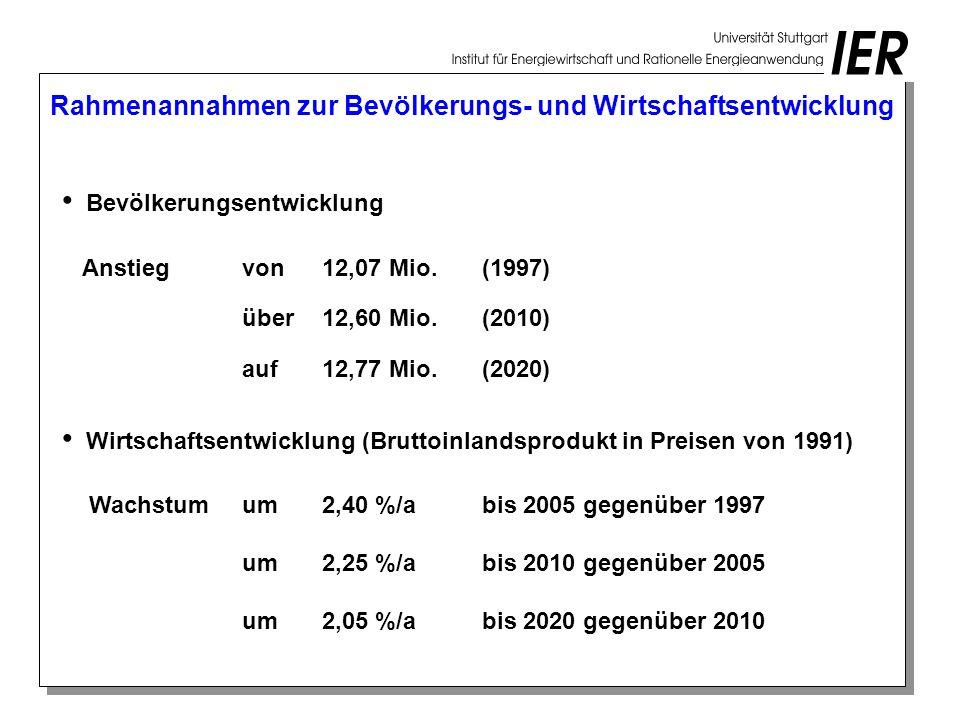 Rahmenannahmen zur Bevölkerungs- und Wirtschaftsentwicklung Bevölkerungsentwicklung Anstieg von 12,07 Mio. (1997) über 12,60 Mio. (2010) auf 12,77 Mio