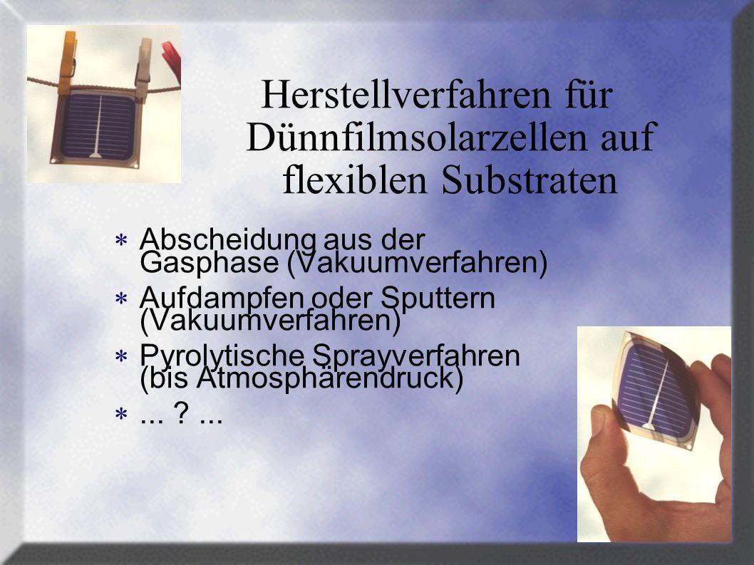 Bekannte Dünnfilm-Verfahren (PE)CVD auf Stahlsubstraten (amorphes Silizium) (PE)CVD auf Glas (amorphes Silizium) Sputtern und Aufdampfen auf Glas (CIS) (PE)CVD auf Stahlfolien (amorphes Silizium)