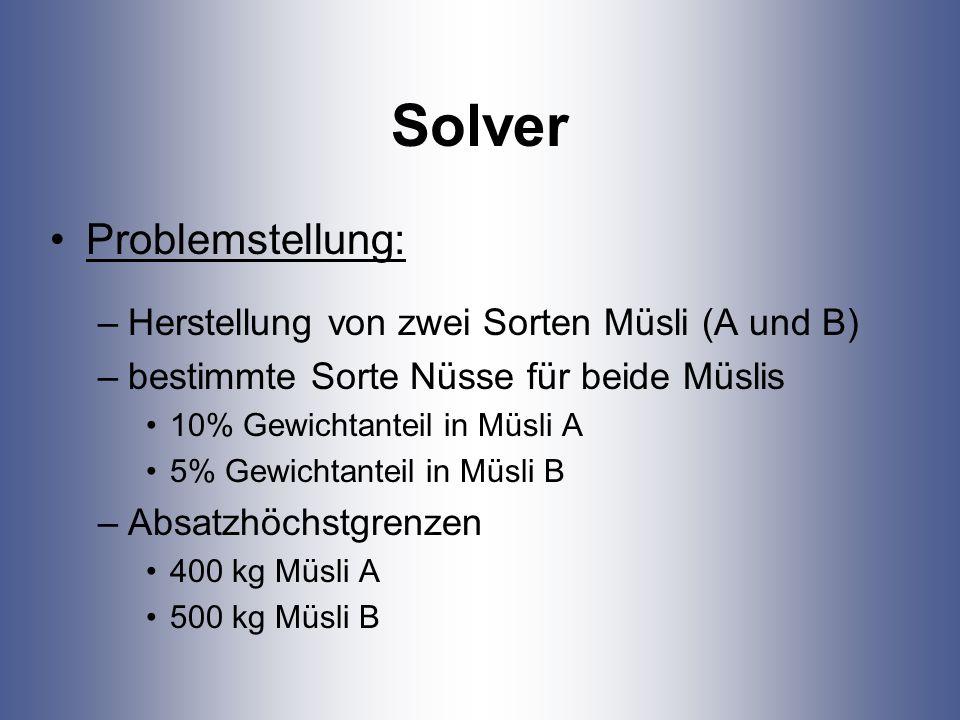 Solver Problemstellung: –Herstellung von zwei Sorten Müsli (A und B) –bestimmte Sorte Nüsse für beide Müslis 10% Gewichtanteil in Müsli A 5% Gewichtan