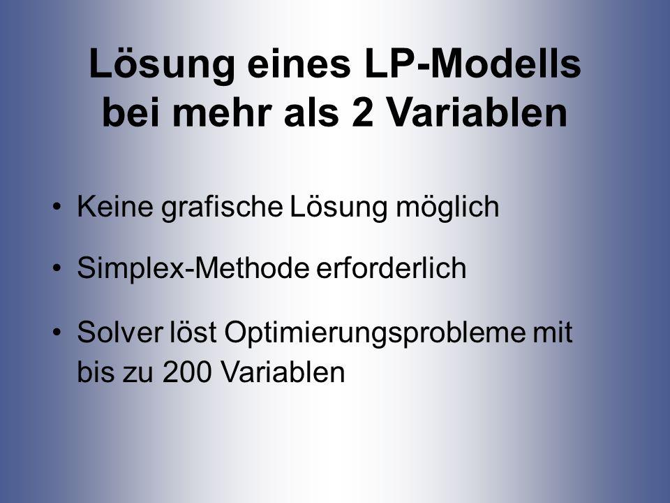 Lösung eines LP-Modells bei mehr als 2 Variablen Keine grafische Lösung möglich Simplex-Methode erforderlich Solver löst Optimierungsprobleme mit bis zu 200 Variablen