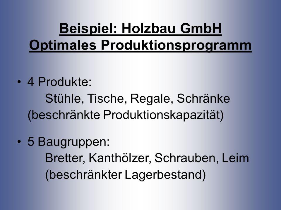 Beispiel: Holzbau GmbH Optimales Produktionsprogramm 4 Produkte: Stühle, Tische, Regale, Schränke (beschränkte Produktionskapazität) 5 Baugruppen: Bretter, Kanthölzer, Schrauben, Leim (beschränkter Lagerbestand)