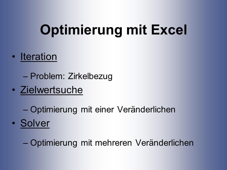 Optimierung mit Excel Iteration –Problem: Zirkelbezug Zielwertsuche –Optimierung mit einer Veränderlichen Solver –Optimierung mit mehreren Veränderlichen