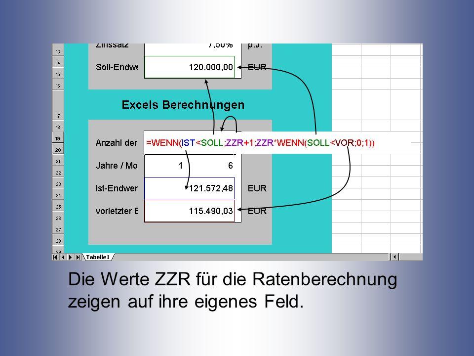 Die Werte ZZR für die Ratenberechnung zeigen auf ihre eigenes Feld.