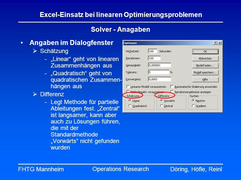 FHTG MannheimDöring, Höfle, Reinl Excel-Einsatz bei linearen Optimierungsproblemen Operations Research Solver - Anagaben Angaben im Dialogfenster Schä