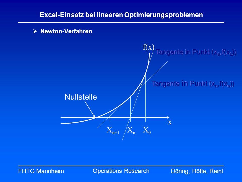 FHTG MannheimDöring, Höfle, Reinl Excel-Einsatz bei linearen Optimierungsproblemen Operations Research Newton-Verfahren X0X0 XnXn X n+1 f(x) x Nullste