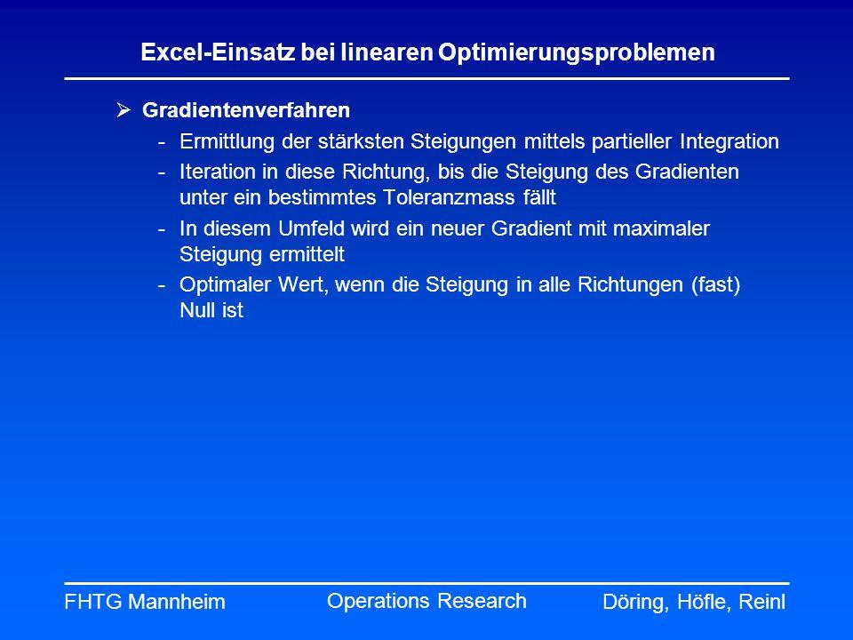 FHTG MannheimDöring, Höfle, Reinl Excel-Einsatz bei linearen Optimierungsproblemen Operations Research Gradientenverfahren -Ermittlung der stärksten S
