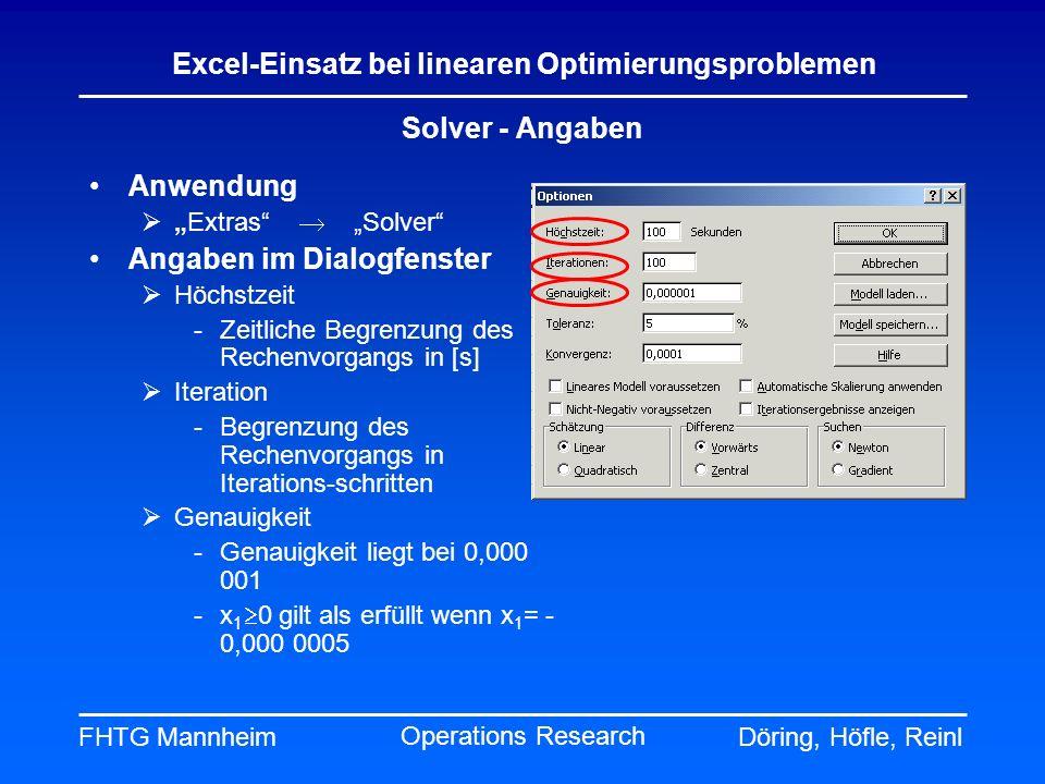 FHTG MannheimDöring, Höfle, Reinl Excel-Einsatz bei linearen Optimierungsproblemen Operations Research Solver - Angaben Anwendung Extras Solver Angabe