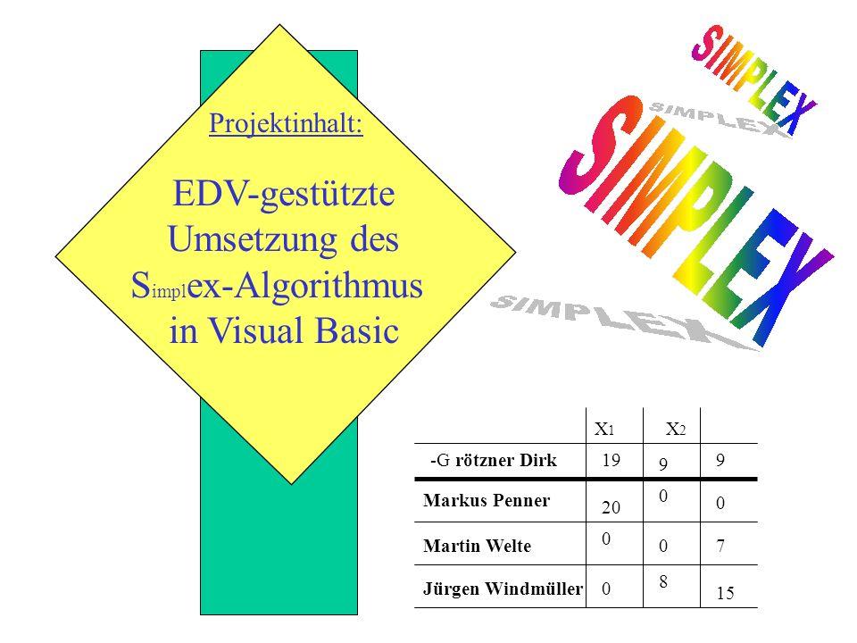 EDV-gestützte Umsetzung des S impl ex-Algorithmus in Visual Basic Projektinhalt: -G rötzner Dirk Markus Penner Martin Welte Jürgen Windmüller X1X1 X2X2 19 0 0 20 70 0 15 8 0 9 9